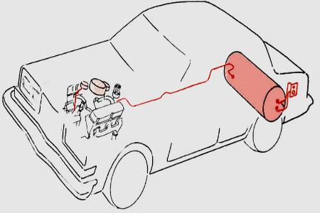 влияние газа на двигатель